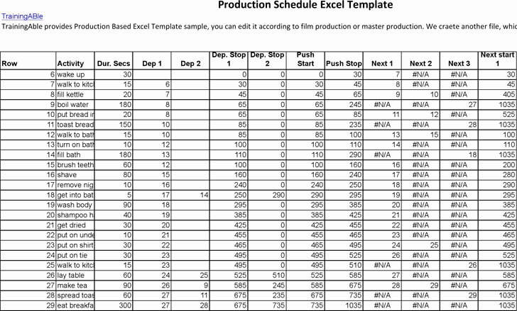 Production Scheduling Excel Template Elegant Production Schedule Template