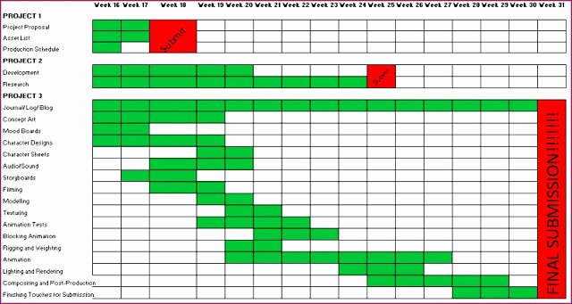 Production Scheduling Excel Template Inspirational Printable Manufacturing Production Schedule Template