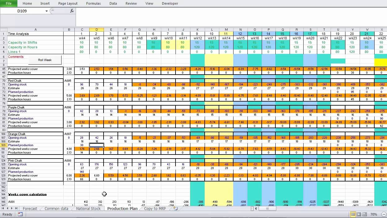 Production Scheduling Excel Template Luxury the Production Planning Process