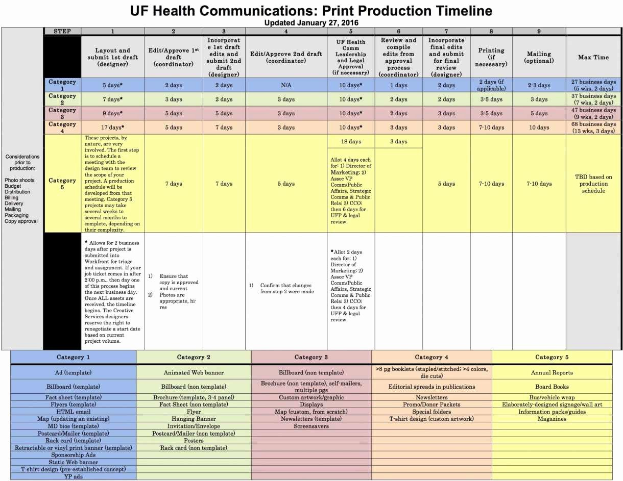 Production Scheduling Excel Template New Nice Construction Schedule Template Excel Free Download