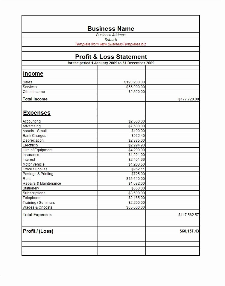 Profit and Loss Sheet Template Unique 35 Profit and Loss Statement Templates & forms