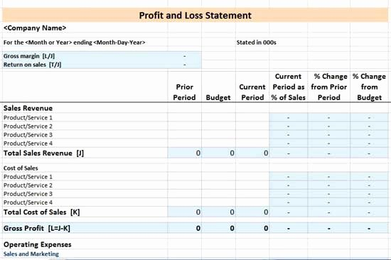 Profit Loss Excel Template Awesome Profit & Loss Template Free Rusinfobiz