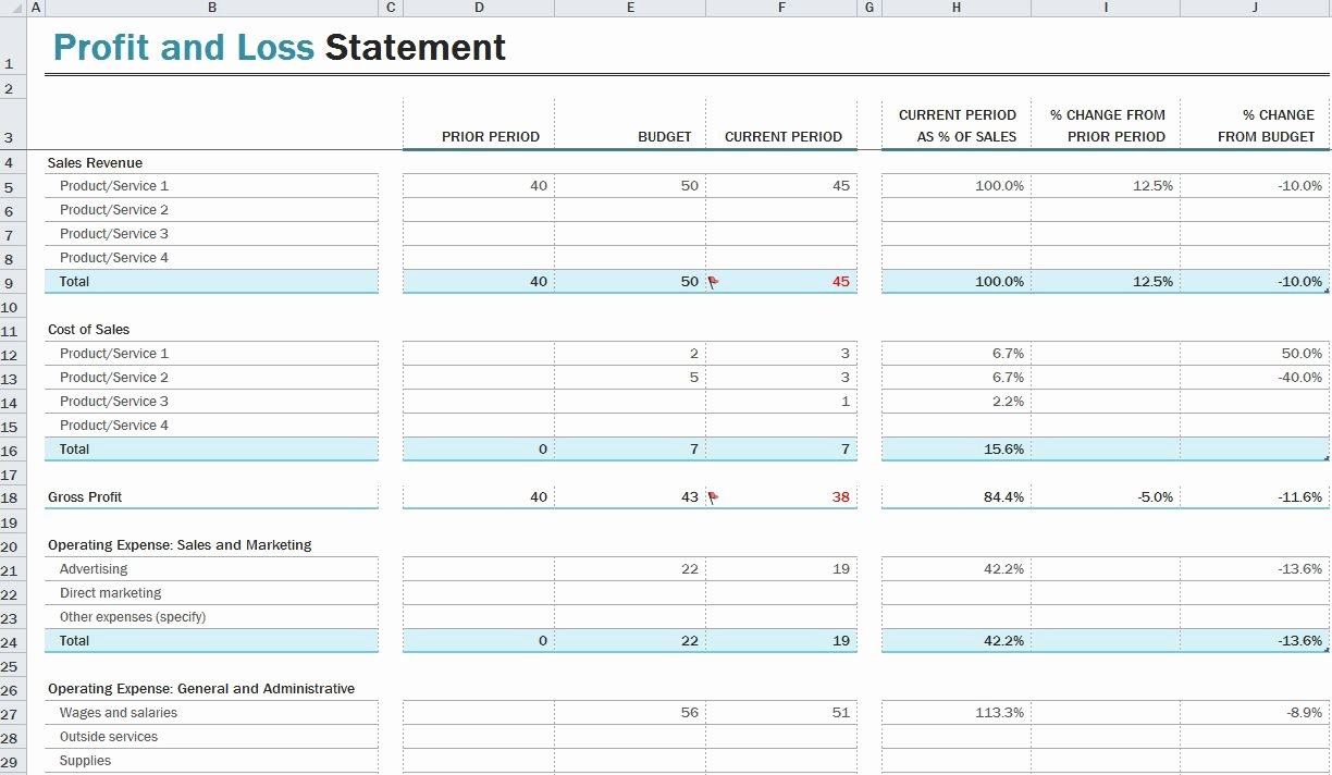 Profit Loss Excel Template Beautiful Profit and Loss Statement Template