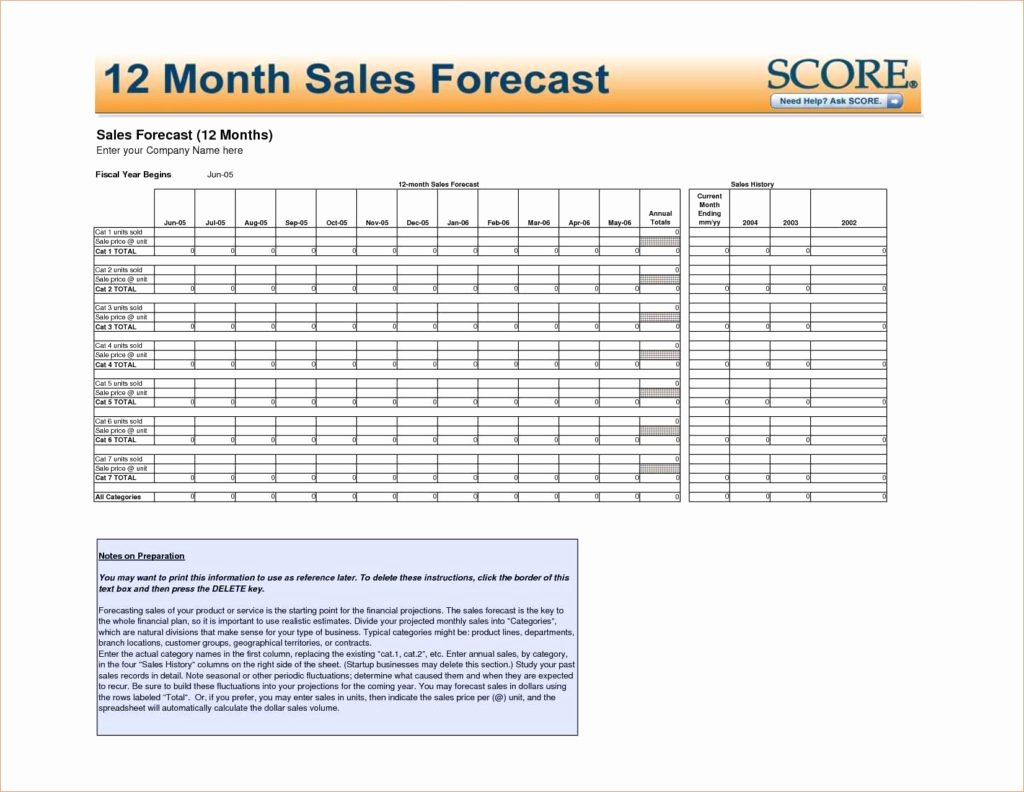 Profit Loss Excel Template Fresh Profit and Loss Statement Excel Template