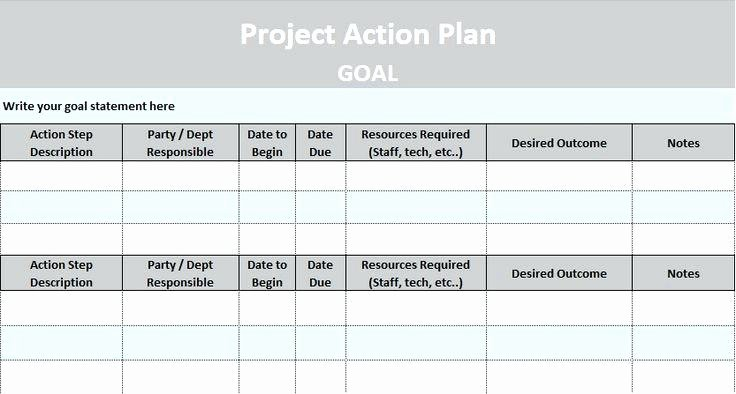 Project Action Plan Template Lovely Project Management Excel Templates Test Plan Template
