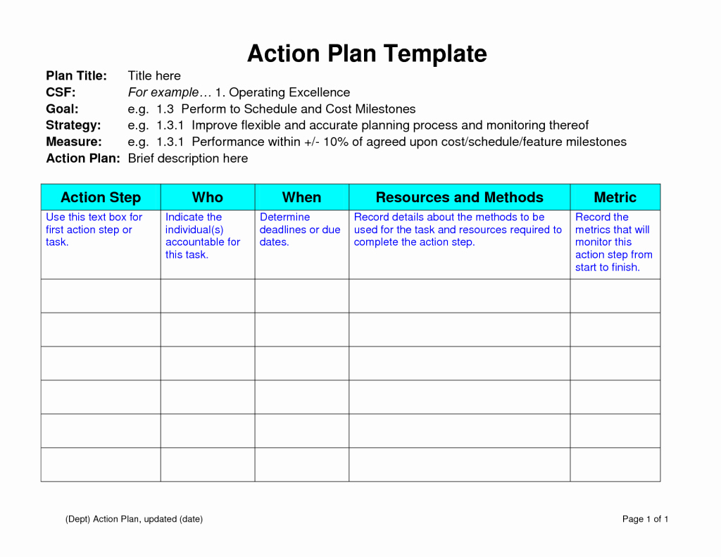 Project Action Plan Template Luxury Inspiring Business Action Plan Template Example with Title