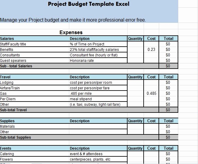Project Budget Template Excel Awesome Project Bud Template