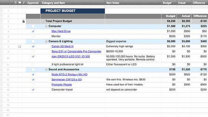 Project Budget Template Excel Elegant Free Bud Templates In Excel for Any Use
