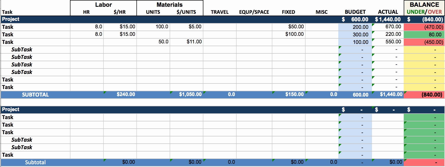 Project Budget Template Excel Inspirational Free Excel Project Management Templates