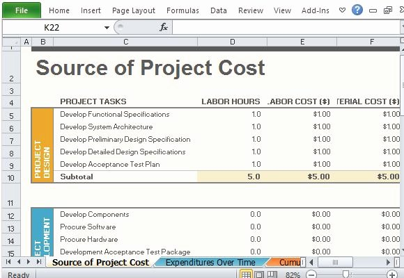 Project Budget Template Excel Lovely Free Project Bud Template for Excel 2013