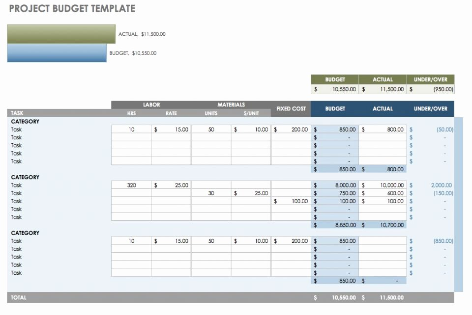 Project Budget Template Excel Unique 32 Free Excel Spreadsheet Templates