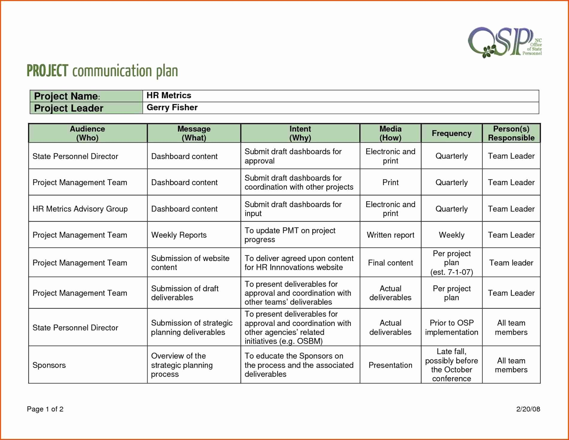 Project Communication Plan Template Awesome Project Team Munication Planner Layout