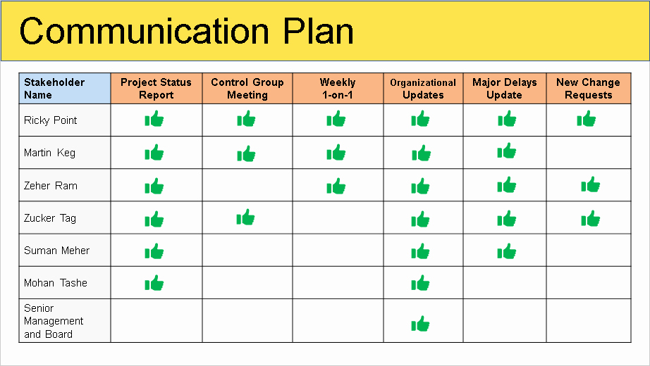 Project Communication Plan Template Beautiful Stakeholder Management Plan Template Free Download Free