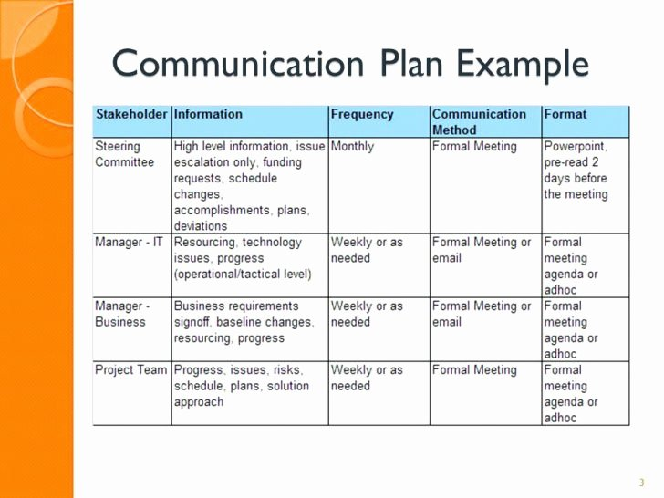 Project Communication Plan Template Best Of Project Munication Strategy Examples Strategic