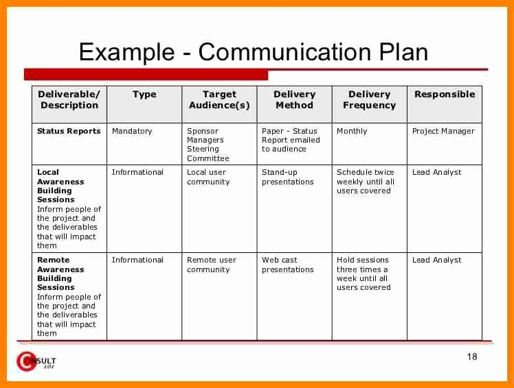 Project Communication Plan Template Elegant Munication Plan Template