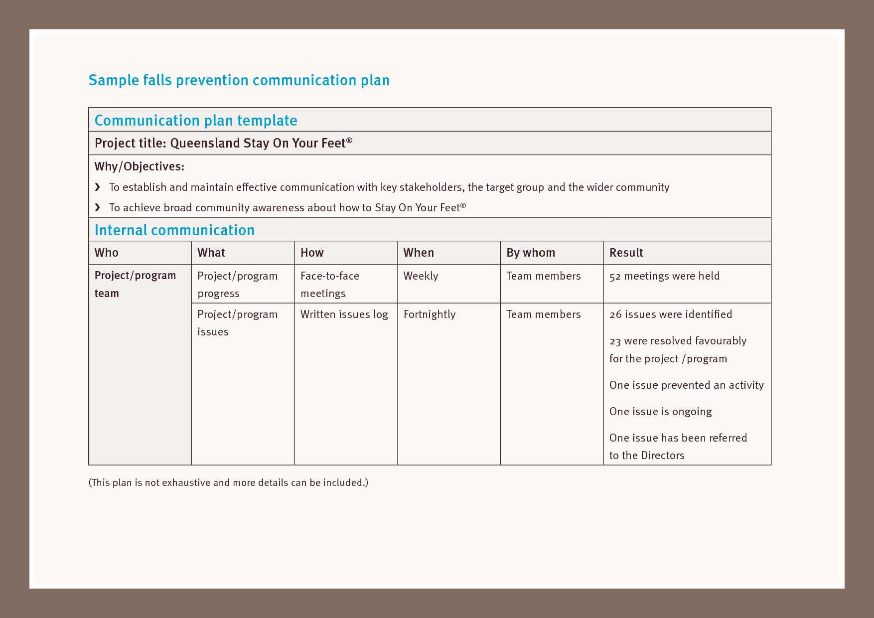 Project Communication Plan Template Luxury Munication Plan Template