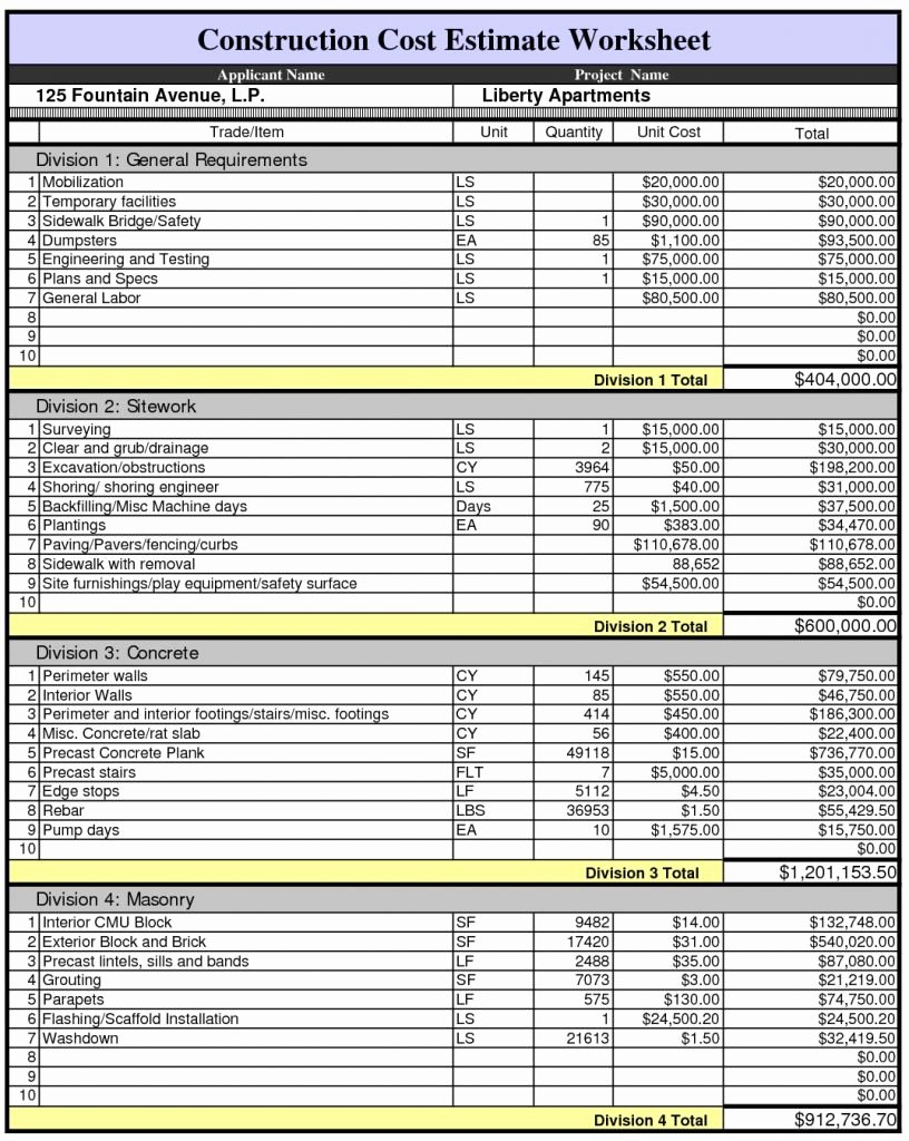 Project Cost Estimate Template Awesome Project Cost Estimate Template Spreadsheet Spreadsheet