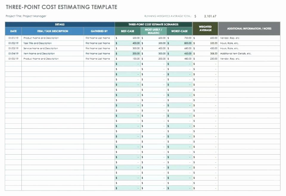 Project Cost Estimate Template Unique Free Construction Estimating Spreadsheet Template – Amandae
