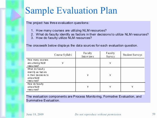 Project Evaluation Plan Template Awesome Crafting Your Evaluation Plan