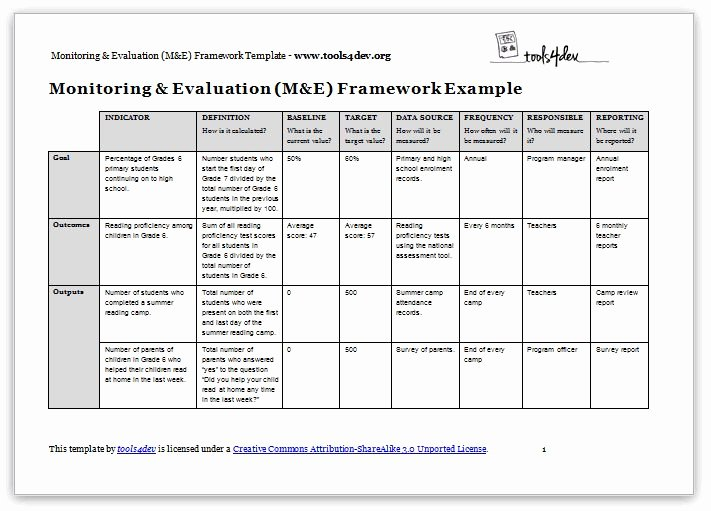 Project Evaluation Plan Template Awesome Monitoring and Evaluation M&e Framework Template