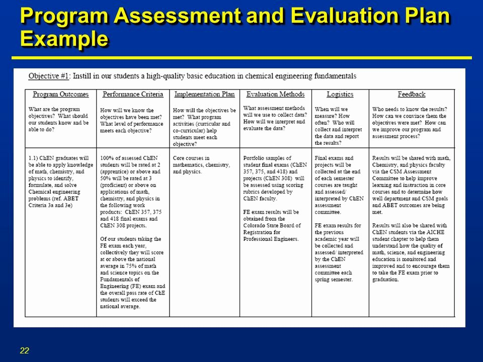 Project Evaluation Plan Template Best Of Developing An Effective assessment Plan Ppt Video Online