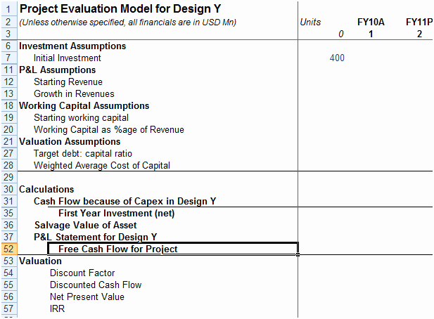 Project Evaluation Plan Template New Building A Layout for Project Evaluation Model & Best