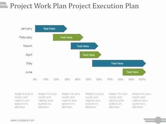 Project Execution Plan Template Beautiful 8 Project Execution Plan Template Doc Excel Free Resume