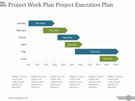 Project Execution Plan Template Beautiful Project Execution Plan Template April Onthemarch