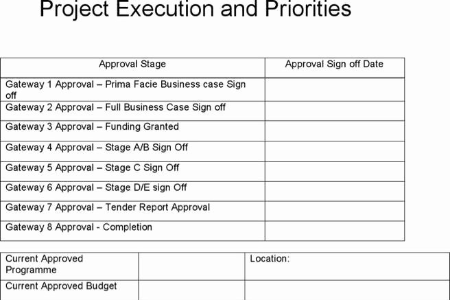 Project Execution Plan Template Elegant 4 Get Precision Execution with A Project Execution Plan