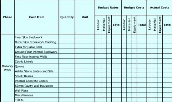 Project Execution Plan Template Inspirational 24 Of Spreadsheet Template Patible to Windows 7