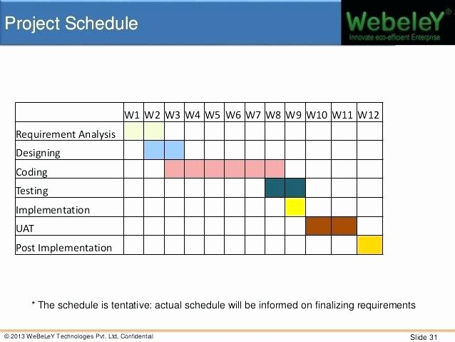 Project Implementation Plan Template Excel Beautiful Payroll Implementation Project Plan Template Project