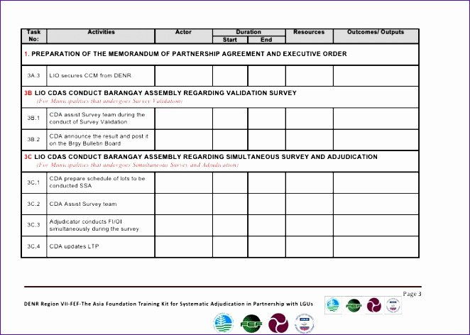 Project Implementation Plan Template Excel Best Of 9 Implementation Plan Template Excel Exceltemplates