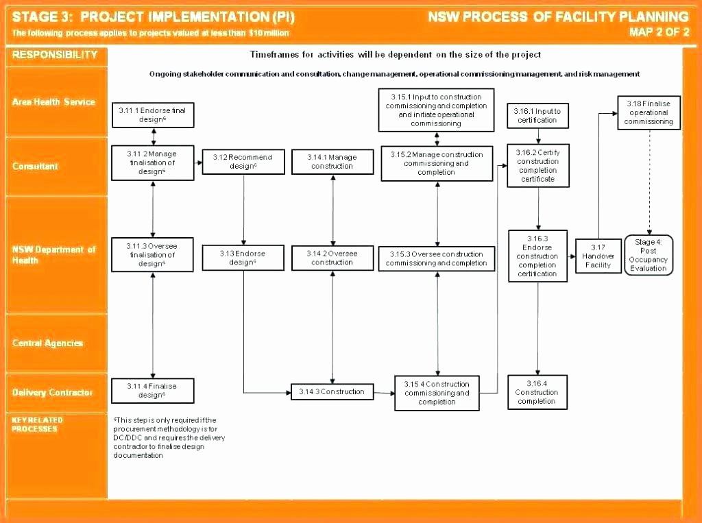 Project Implementation Plan Template Excel Fresh Project Implementation Schedule Template Excel