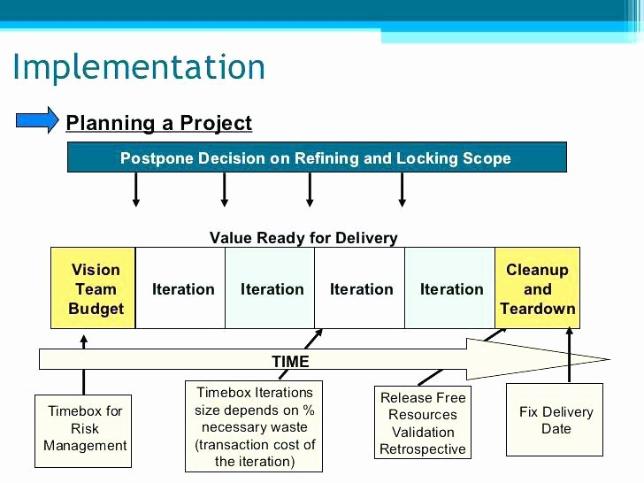 Project Implementation Plan Template Lovely Action Plan Template Simple Project Implementation Maker