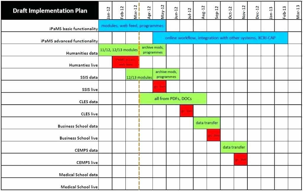 Project Implementation Plan Template Lovely Project Implementation Plan Template Excel Implementation