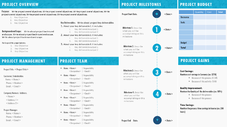 Project Management Charter Template Awesome Project Charter Template Ppt Project Management Templates