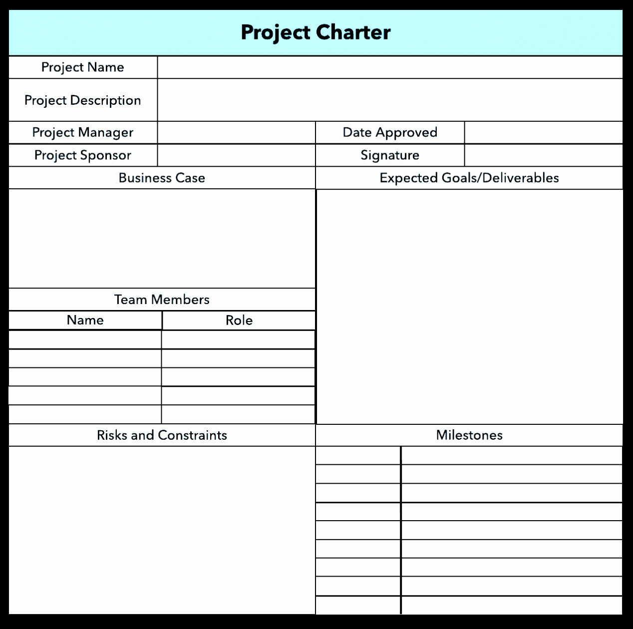 Project Management Charter Template Inspirational Project Charter Template Pdf Ppt Free