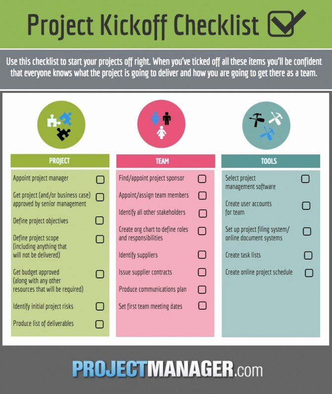 Project Management Checklist Template Lovely the Ly Project Kickoff Checklist You Need