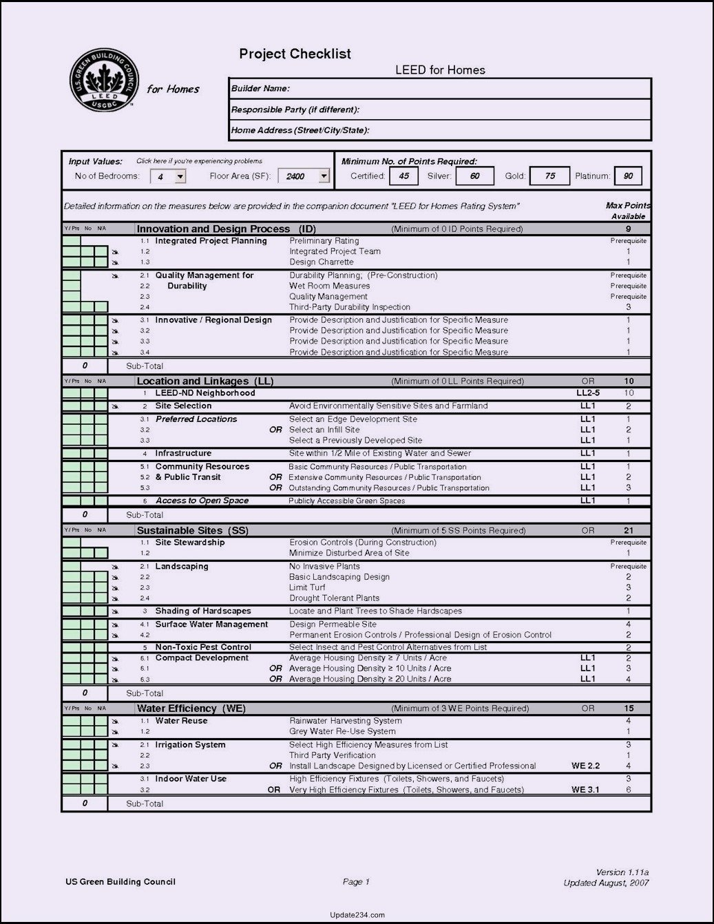 Project Management Checklist Template New Project Management Checklists Templates Example Of