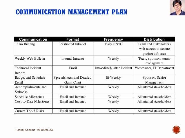 Project Management Communication Plan Template Beautiful Project Munications Management Pmbok Sixth Edition