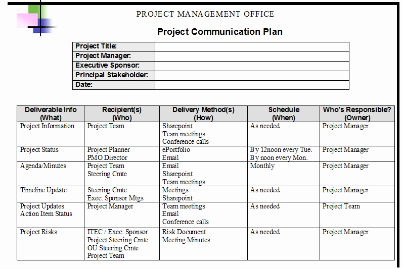 Project Management Communication Plan Template Best Of Munication Plan Template