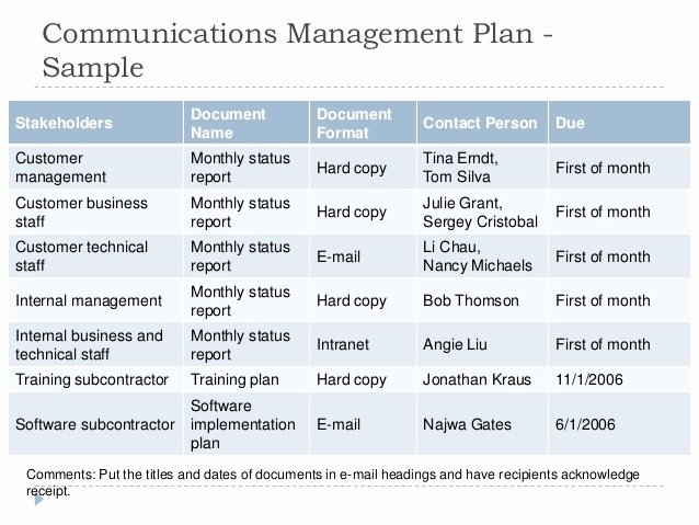 Project Management Communication Plan Template Best Of Project Munications Management Information Technology