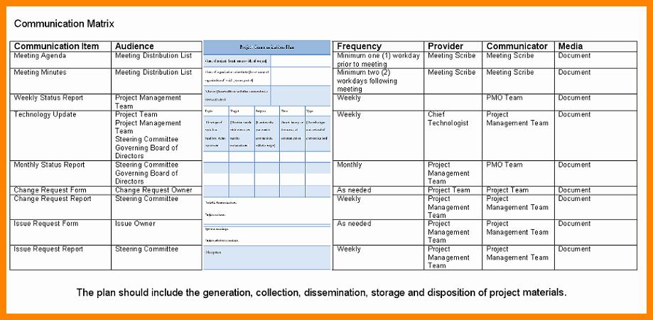 Project Management Communication Plan Template Inspirational 11 Munication Plan Project Management