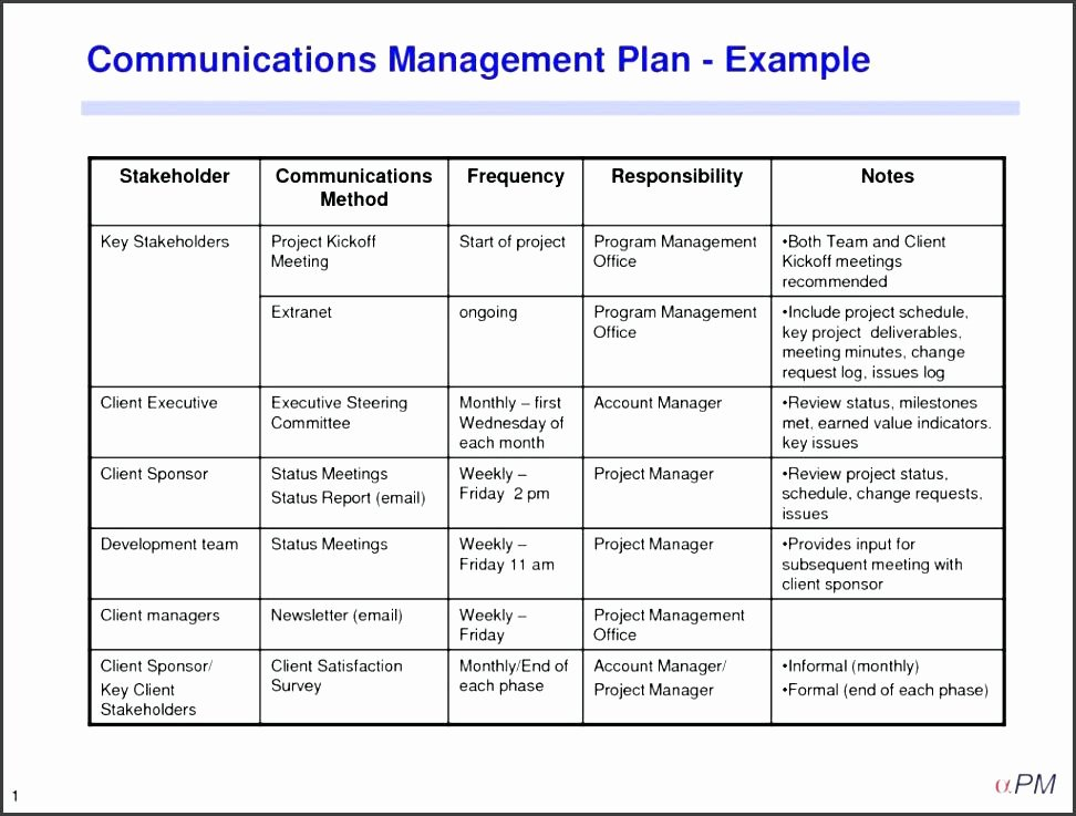Project Management Communication Plan Template New 98 Pmbok Munication Plan Template Stakeholder toby
