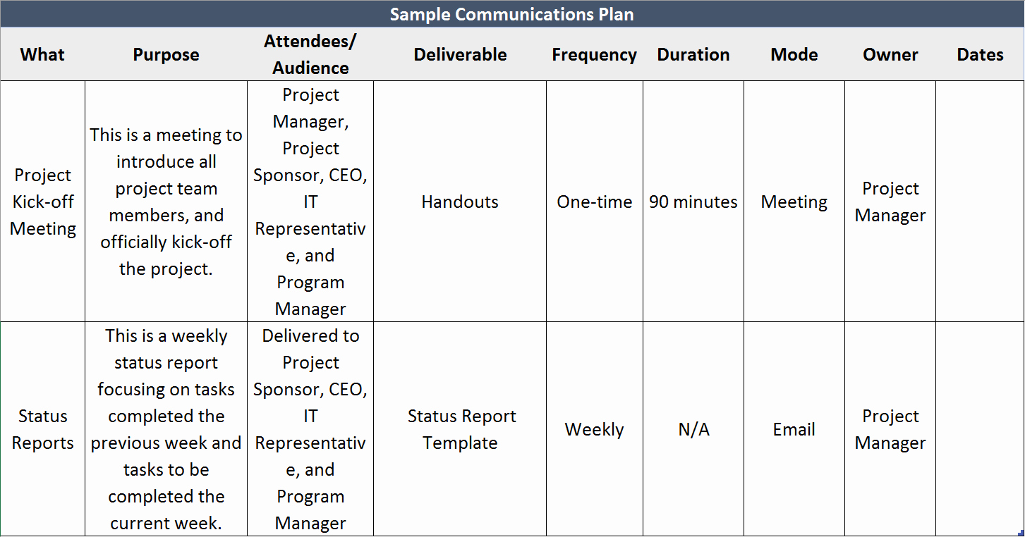 Project Management Communication Plan Template New Two Ways to Enhance Your toolkit for Stakeholder