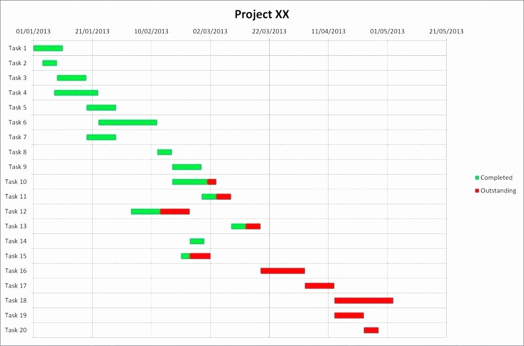 Project Management Flow Chart Template Lovely Construction Project Flow Chart Template – Haydenmedia