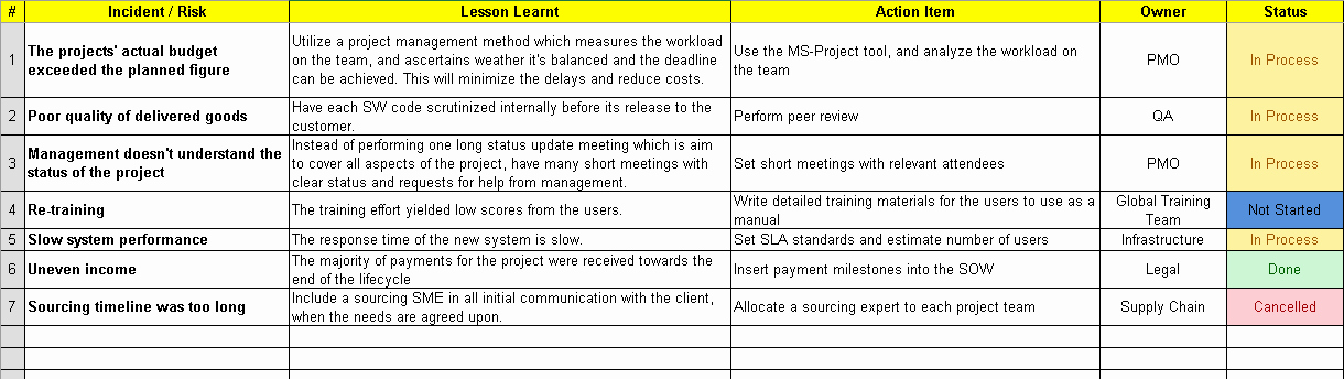 Project Management Lessons Learned Template Lovely Lessons Learned Template Excel Download Free Project