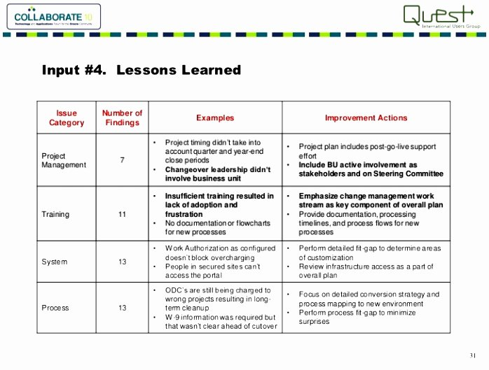 Project Management Lessons Learned Template New 6 Project Management Lessons Learnt Template Ayyoo