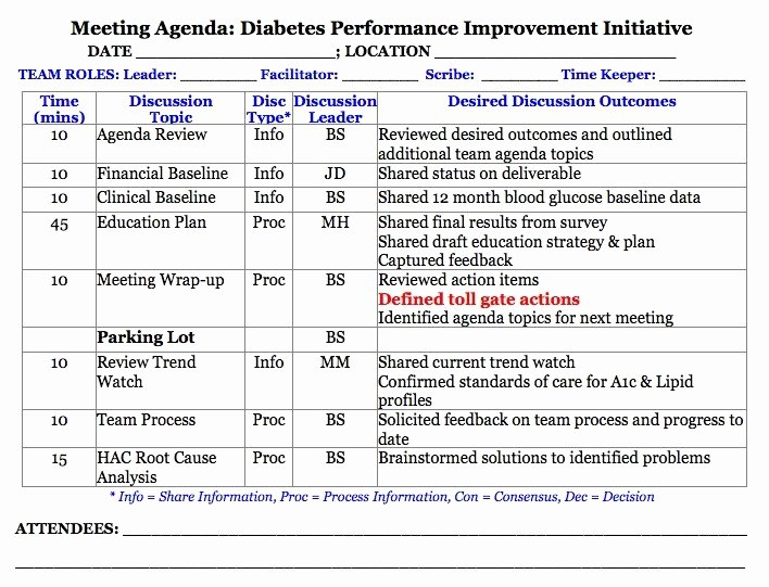 Project Management Meeting Agenda Template Inspirational Mission Improvement Performance Improvement Tip Of the