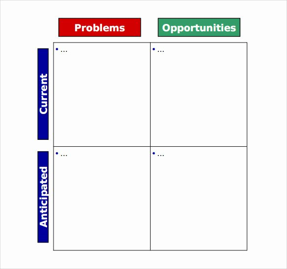 Project Management Plan Template Word Awesome 14 Management Action Plan Templates to Download for Free
